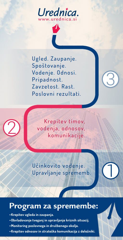 Urednica - program za spremembe